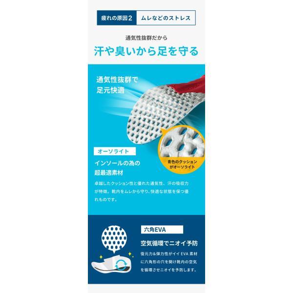 中敷き インソール M.MOWBRAY SPORTS ENERGYα エナジーアルファ ゴルフ 野球 ソフトボール テニス resources-shoecare 06