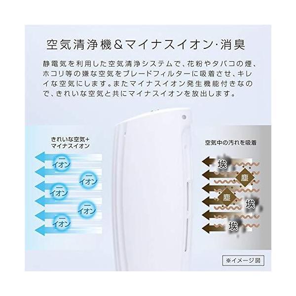 マクロス モアプラス USB マイナスイオン 空気清浄器 ホワイト WH MEH-90WH|reuse-repair-home|04