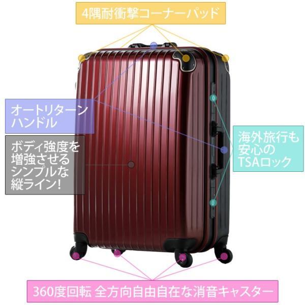 スーツケース Mサイズ 4輪 軽量 キャリーケース フレーム ABS+ポリカーボネイト 3日 rexstar 02