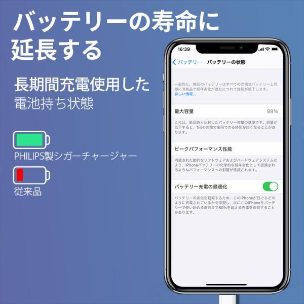 シガー ソケット カー チャージャー QC3.0 急速充電 iPhone Android USBポート×2 タイプC ポート搭載 12V 24V車対応 送料無料 PHILIPS ブランド|richgo-japan|05