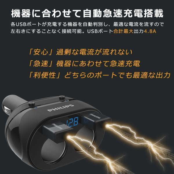 シガー ソケット カー チャージャー 2連 分配器 iPhone Android 急速充電 USB 3.1A 電圧測定 機能 搭載 12V 24V 車対応 送料無料 PHILIPS|richgo-japan|05