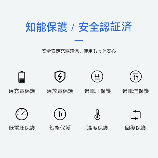 モバイルバッテリー iPhone 大容量 10000mAh スマホ充電器 軽量 コンパクト 安全 Type-C入力 2台同時充電 急速充電 PSE認証済み iPhone/iPad/Android 各種対応|richgo-japan|12