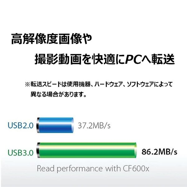 Transcend USB 3.0 Super Speed カードリーダー (SD/SDHC UHS-I/SDXC UHS-I/microSDXC UHS-I 対応) ブラック 2年保証 TS-RDF5K|rightreasure|04