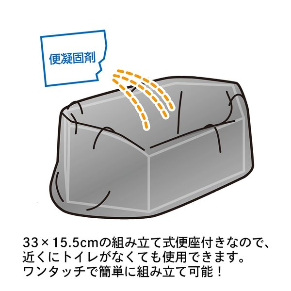 防災グッズ トイレ 非常用簡易トイレ ベンリーポット 非常時携帯大便トイレ 1回分セット ring-g 03