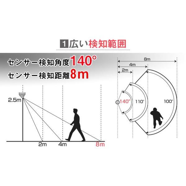 センサーライト 屋外 LED 防雨 コンセント AC100V 650ルーメン 人感センサー ムサシ RITEX ライテックス LED-AC309 ring-g 05