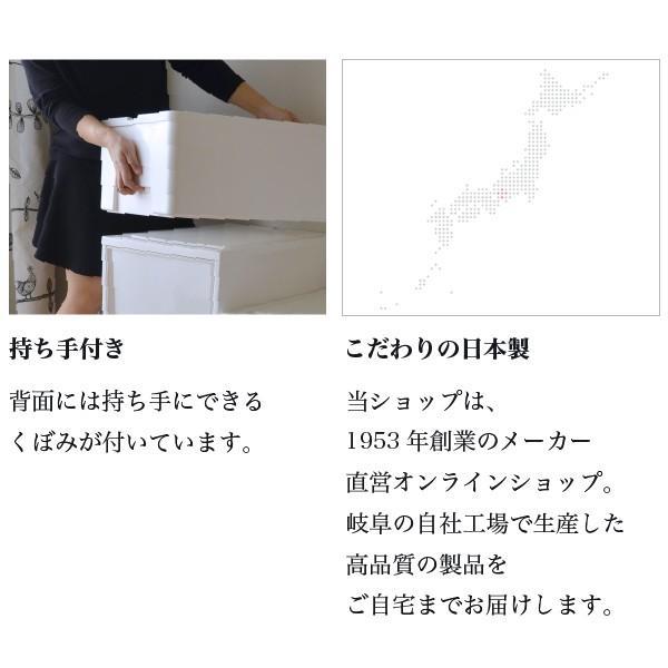 収納ケース 衣装ケース ホワイト 白 引き出し おしゃれ シンプル 定番プラスチック EDEL エーデル Mサイズ risu-onlineshop 09
