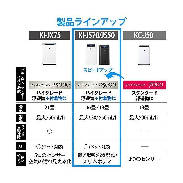 シャープ 加湿 空気清浄機 プラズマクラスター 25000 ハイグレード 16畳 / 空気清浄 31畳 2018年モデル グレー KI-JS70-H|rkiss|02