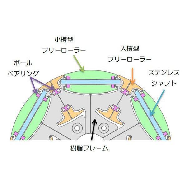 なめらかオムニホイール(Φ55mm) robotshop 02