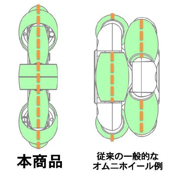 なめらかオムニホイール(Φ55mm) robotshop 03