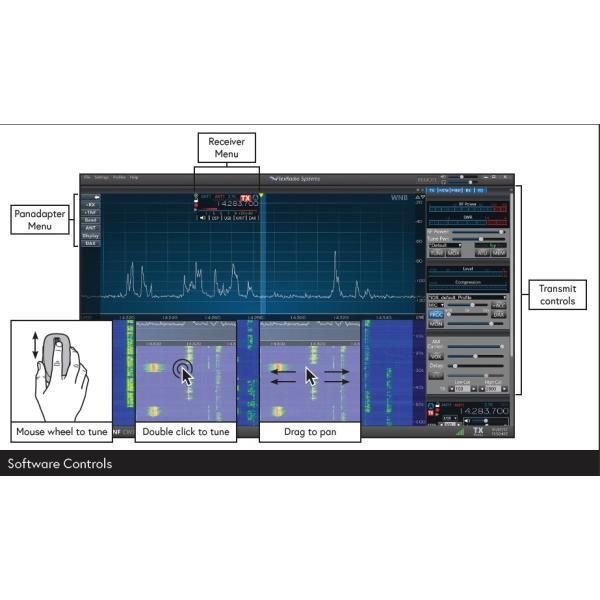 FLEX-6400 FLEX RADIO SYSTEMS /【Buyee】