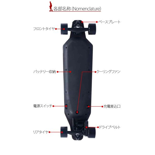 電動スケートボード 充電式 電動スケボー モーター 電動パワーボード 早い 1200w モーター ロング スケートボード スケボー プレゼント[ta]|rush-mall|04