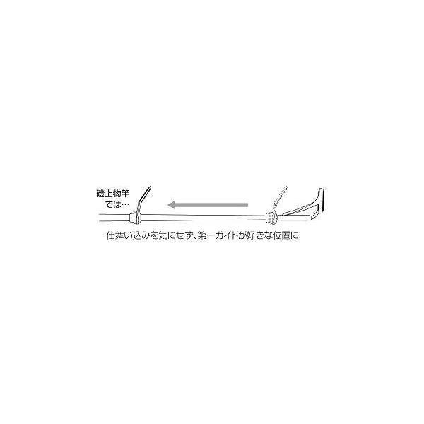 Fuji PLGST-5 【1.1〜2.2】