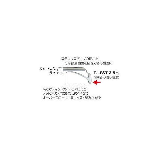 Fuji T-KGTT-7F 【1.6〜3.2】
