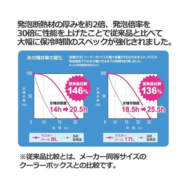 クーラーボックス 小型 バン マスタークール 9L|s-zakka-show|02