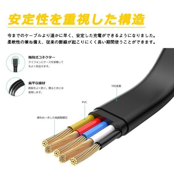 Baseus Type C Lightning ケーブル PD対応 変換ケーブル データ転送 iPhone 急速充電 iPhoneX PD対応|sabb|05