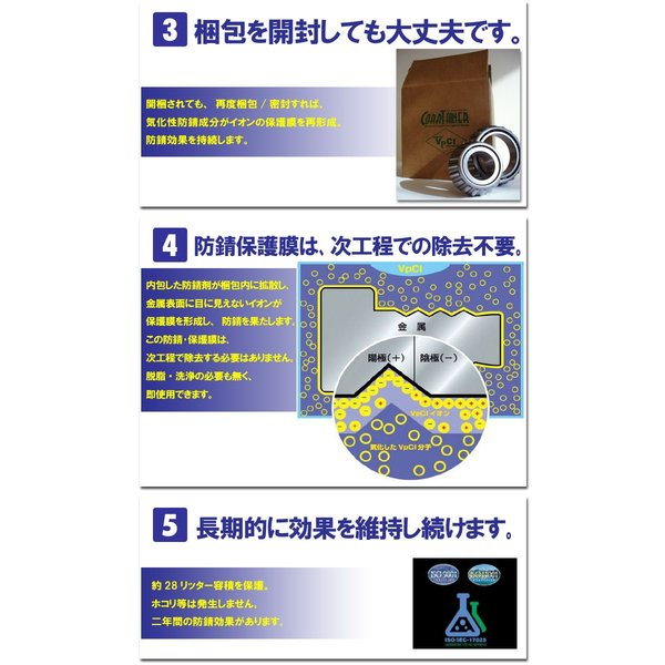 錆止め 気化性防錆剤 コーパック1-MULポーチ コーテック cortec 1個単品|sabidome|06