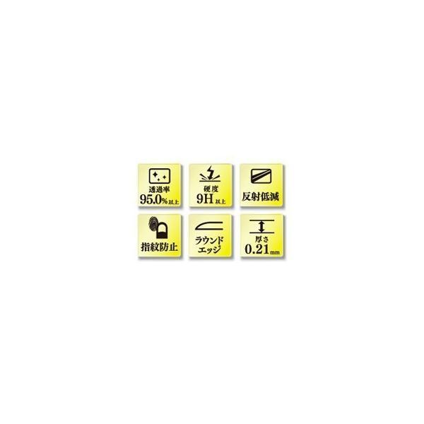 【ネコポス便配送・送料無料】ケンコー 液晶保護ガラス KARITES キヤノンEOSM6/PowerShot G9XM2専用(KKG-CEOSM6  )|saedaonline|03