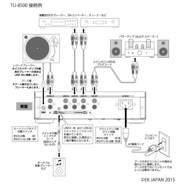 EK-JAPAN TU-8500 (真空管プリアンプ・組立キット)
