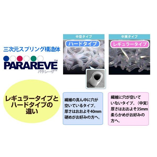 敷パッド パラレーヴTM使用 シングルサイズ 三次元スプリング構造体 スプリング構造DE体圧分散敷パット ブレスエアー|sakai-f|03