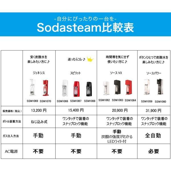 ソーダストリーム スピリット スターターキット レッド sodastream Spirit SSM1067 正規取扱店 web限定 KZ TS|sakoda|17