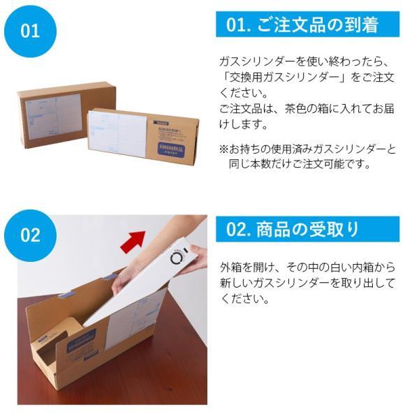 ソーダストリーム スピリット スターターキット レッド sodastream Spirit SSM1067 正規取扱店 web限定 KZ TS|sakoda|20