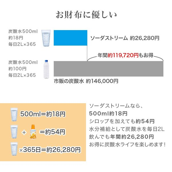 ソーダストリーム スピリット スターターキット レッド sodastream Spirit SSM1067 正規取扱店 web限定 KZ TS|sakoda|07
