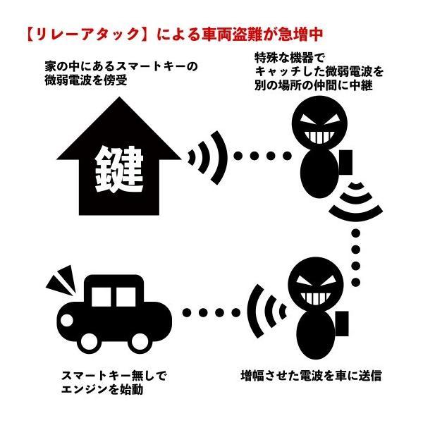 電波遮断ポーチ  景品 粗品 リレーアタック 防犯 車両盗難 スマートキー 微弱電波|sakuranboya|02