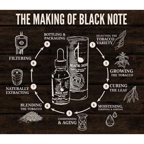 Black Note Sonata ブラックノート ソナタ リアルタバコ系リキッド|sakuravapor|05