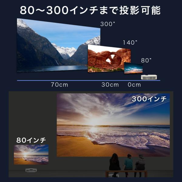 プロジェクター 超短焦点 短焦点 ワイヤレス 家庭用 本体 300 インチ 超短焦点プロジェクター ビジネス 4000ルーメン Bluetooth スマホ iphone HDMI FUNTASTIC|sandlot-books|04