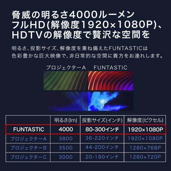 プロジェクター 超短焦点 短焦点 ワイヤレス 家庭用 本体 300 インチ 超短焦点プロジェクター ビジネス 4000ルーメン Bluetooth スマホ iphone HDMI FUNTASTIC|sandlot-books|05