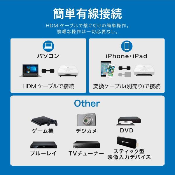 プロジェクター 超短焦点 短焦点 ビジネス 家庭用 300 インチ 超短焦点プロジェクター ANSI 5500ルーメン スマホ iphone HDMI 大人数 イベント FUNTASTIC PRO sandlot-books 11