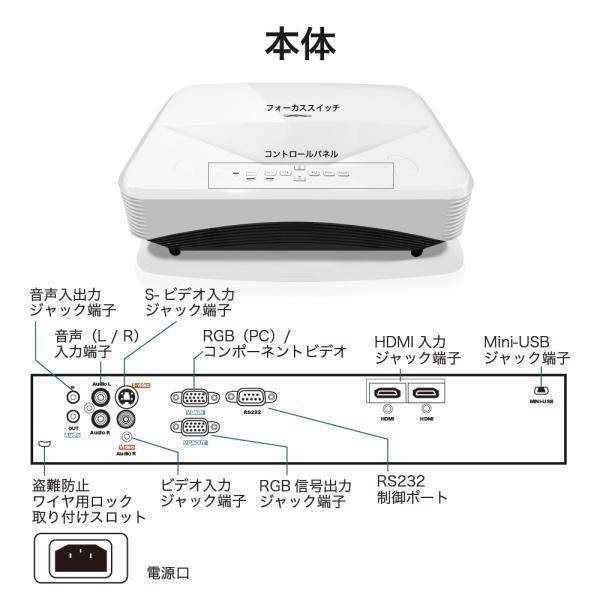 プロジェクター 超短焦点 短焦点 ビジネス 家庭用 300 インチ 超短焦点プロジェクター ANSI 5500ルーメン スマホ iphone HDMI 大人数 イベント FUNTASTIC PRO sandlot-books 16