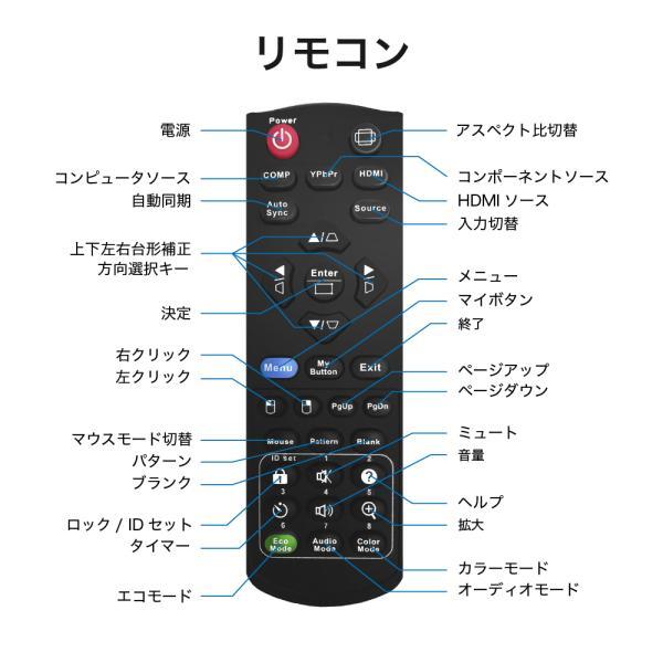 プロジェクター 超短焦点 短焦点 ビジネス 家庭用 300 インチ 超短焦点プロジェクター ANSI 5500ルーメン スマホ iphone HDMI 大人数 イベント FUNTASTIC PRO sandlot-books 17