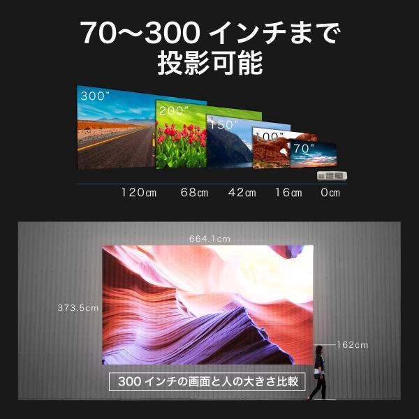プロジェクター 超短焦点 短焦点 ビジネス 家庭用 300 インチ 超短焦点プロジェクター ANSI 5500ルーメン スマホ iphone HDMI 大人数 イベント FUNTASTIC PRO sandlot-books 04