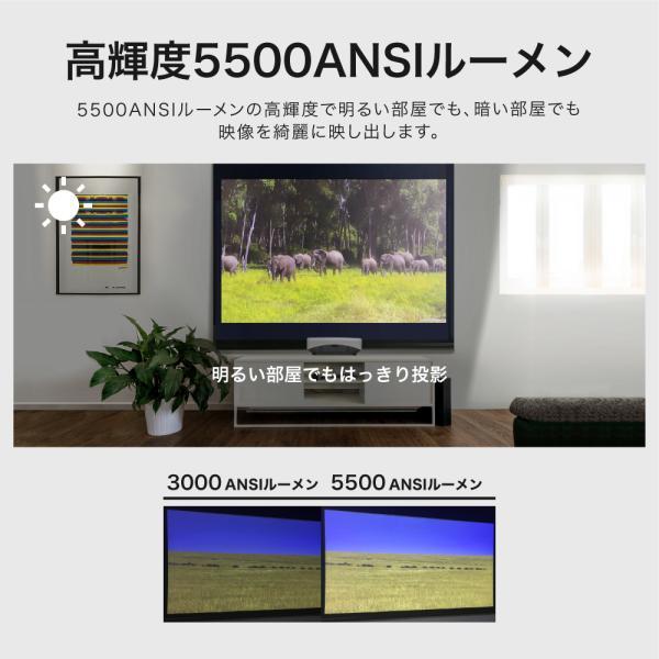 プロジェクター 超短焦点 短焦点 ビジネス 家庭用 300 インチ 超短焦点プロジェクター ANSI 5500ルーメン スマホ iphone HDMI 大人数 イベント FUNTASTIC PRO sandlot-books 05
