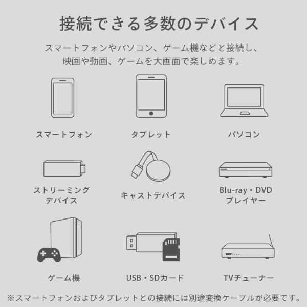 プロジェクター 小型 本体 家庭用 ビジネス モバイル 安い ケーブル付 FUN PLAY|sandlot-books|05