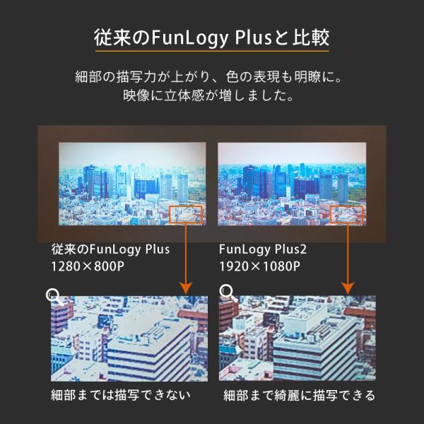 プロジェクター  高画質 3500ルーメン 高解像度 プロジェクタ 家庭用 モバイル スマホ iphone ビジネス 安い HDMI ケーブル付 本体 映画 FUNPLAY Plus FunLogy|sandlot-books|04