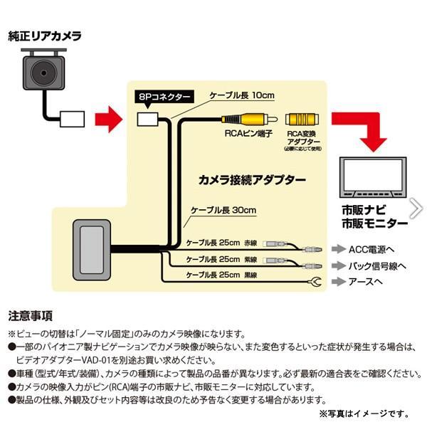 リアカメラ接続アダプター RCA013H Data System(データシステム)|santecdirect|02