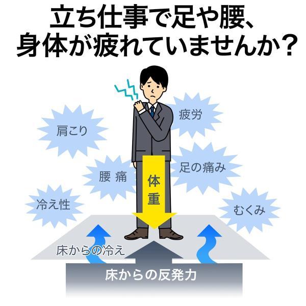 疲労軽減マット 腰痛 対策 滑り止め機能 立ち仕事対策 耐水 作業 工場(即納)|sanwadirect|02