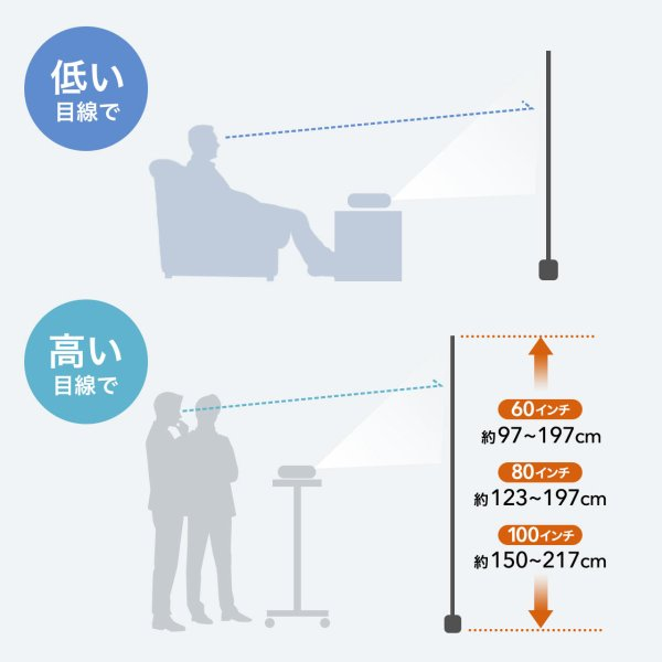プロジェクター スクリーン 自立 キャスター付き ローラー パンタグラフ式 16:9 大画面 床置き プロジェクタースクリーン 60インチ 60型(即納)|sanwadirect|07