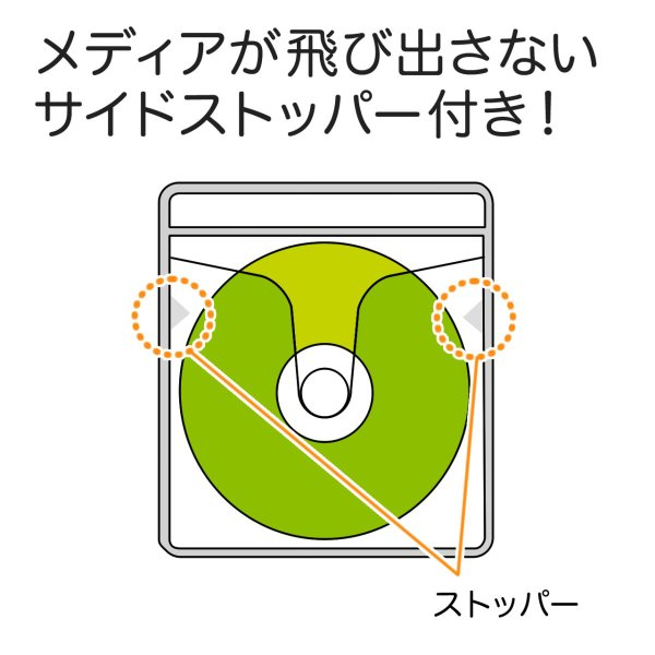 CDケース DVDケース 不織布ケース 両面収納 5色ミックス 紙のように軽量 スリム(即納)|sanwadirect|03