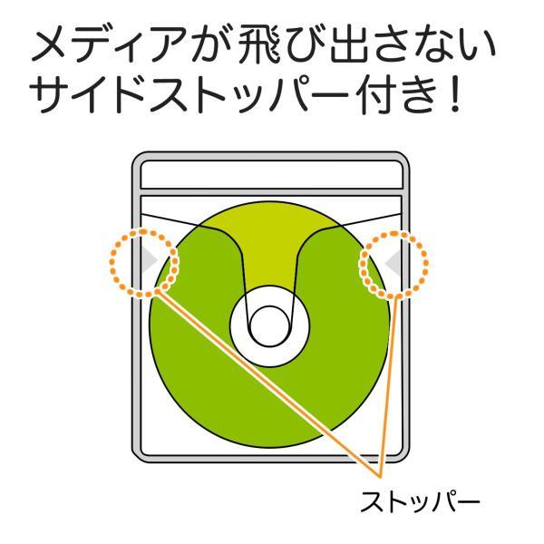 CDケース DVDケース 不織布ケース 両面収納 ホワイト 紙のように軽量 スリム(即納)|sanwadirect|03