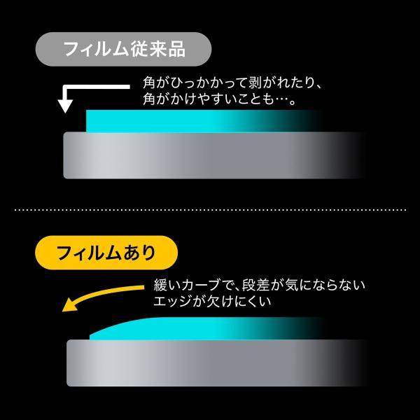 iPad Pro フィルム 2018 11インチ フィルム 画面 保護 強化ガラス 硬度9H ガラスフィルム(即納)|sanwadirect|06