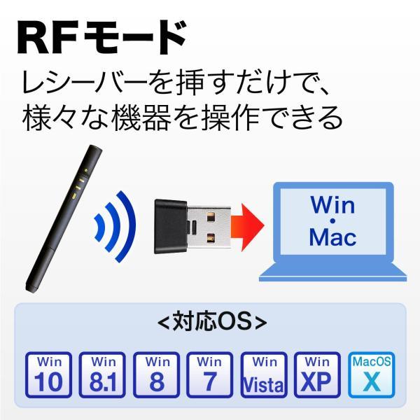 レーザーポインター グリーン レーザー パワーポイント Bluetooth 4.0 レーザーポインタ(即納)|sanwadirect|04