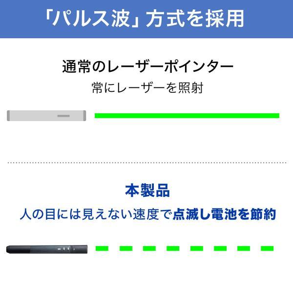 レーザーポインター グリーン 緑 レーザーポインタ 70時間 長寿命 長持ち エメラルドグリーン 明るい パワーポイント Bluetooth PSC認証(即納)|sanwadirect|02