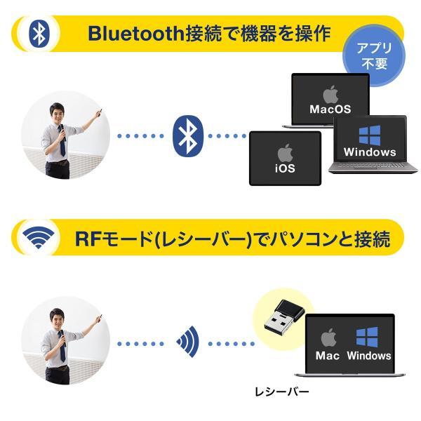 レーザーポインター グリーン 緑 レーザーポインタ 70時間 長寿命 長持ち エメラルドグリーン 明るい パワーポイント Bluetooth PSC認証(即納)|sanwadirect|04