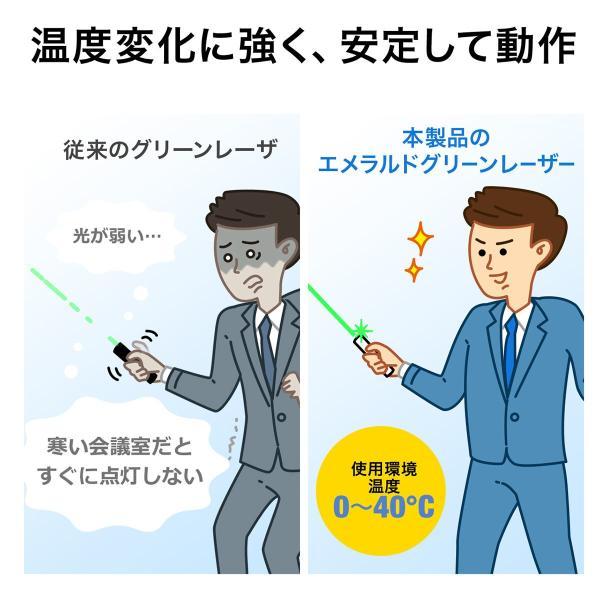 レーザーポインター グリーン 緑 レーザーポインタ 70時間 長寿命 長持ち エメラルドグリーン 明るい パワーポイント Bluetooth PSC認証(即納)|sanwadirect|07