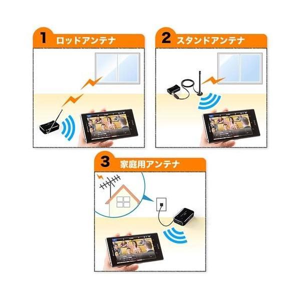 地上/BS/ 度CSデジタル対応 ワイヤレス テレ …