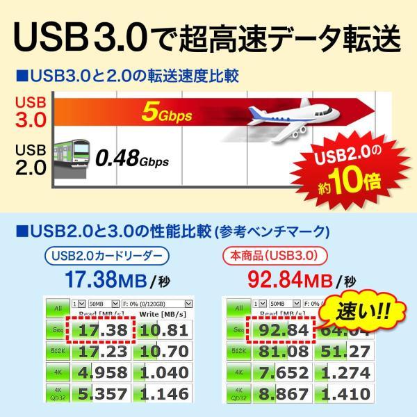 カードリーダー コンパクト CFカード microSD SDカード コンパクトフラッシュ(即納)|sanwadirect|04