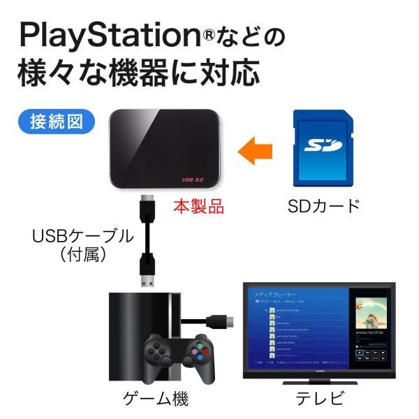 カードリーダー コンパクト CFカード microSD SDカード コンパクトフラッシュ(即納)|sanwadirect|05